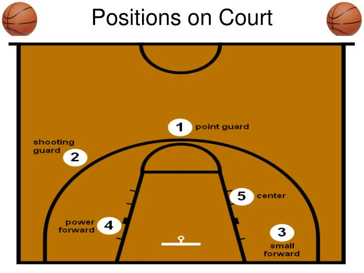 Image Result For Indoor Basketball Court Construction