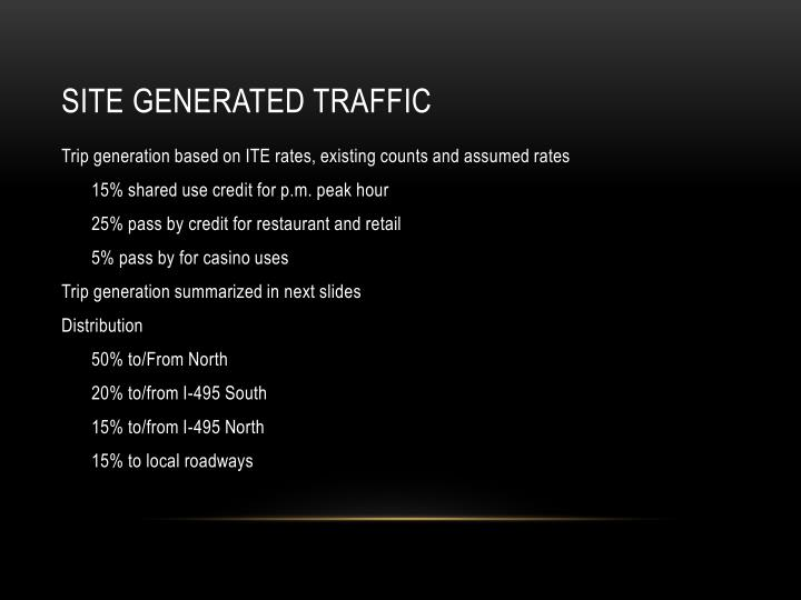Site generated traffic