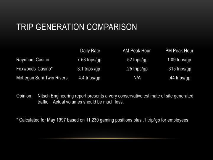 Trip Generation Comparison