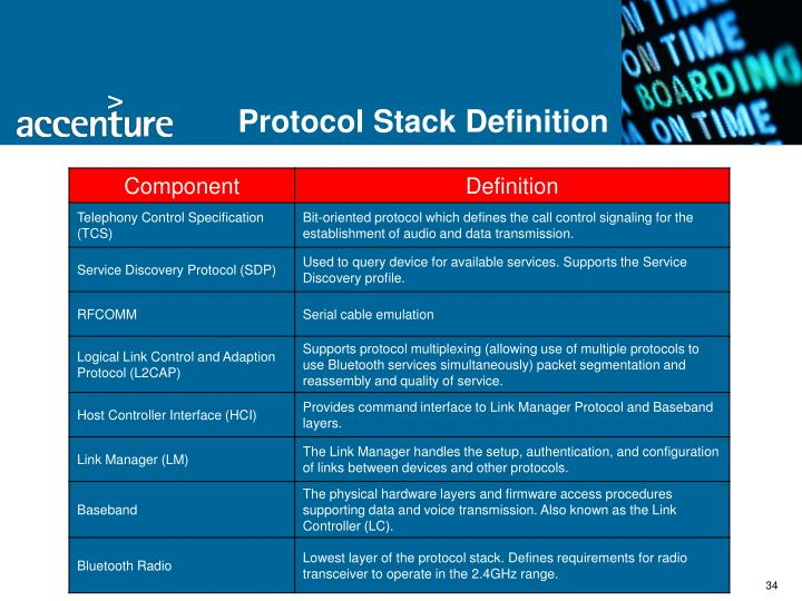 Protocol Stack Definition