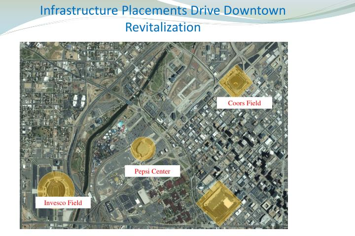 Infrastructure Placements Drive Downtown Revitalization