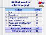 skilled worker selection grid