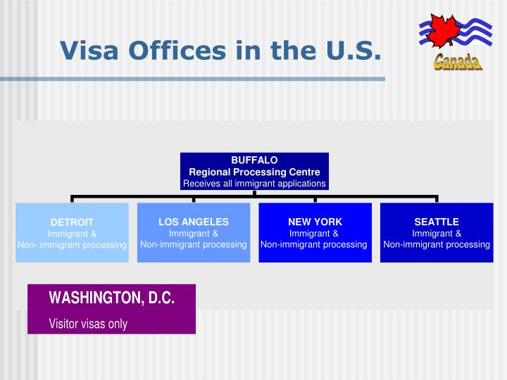Visa offices in the u s