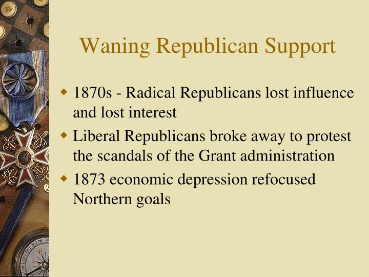 Waning Republican Support