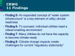 crwg 11 findings1