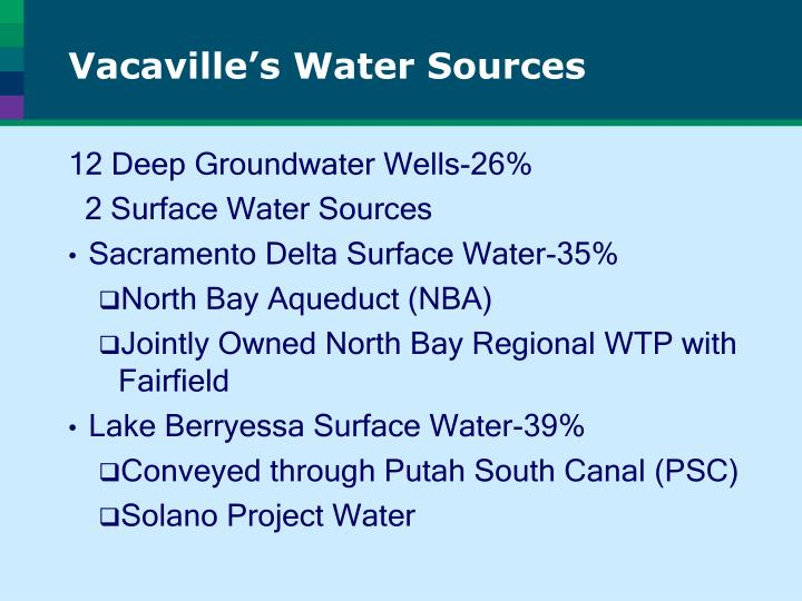 Vacaville s water sources