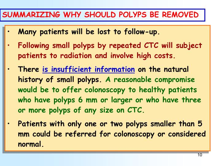 SUMMARIZING WHY SHOULD POLYPS BE REMOVED