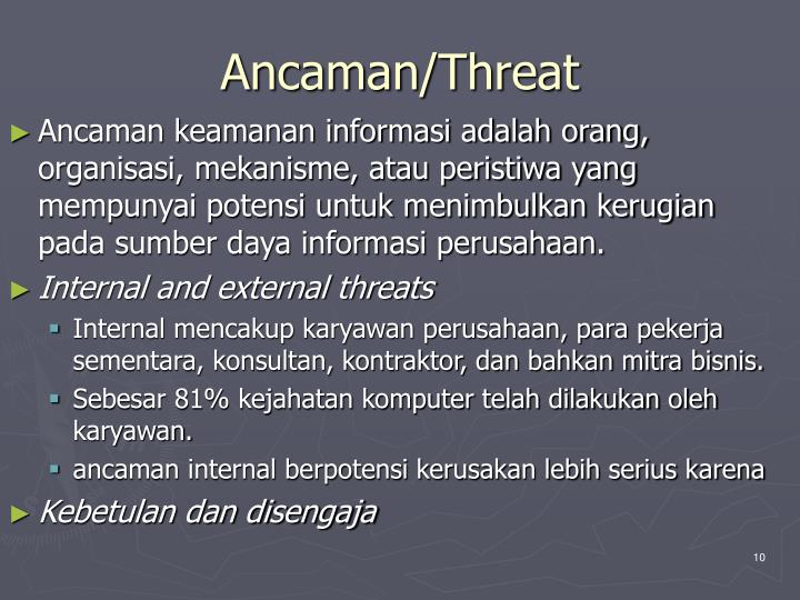 Ancaman/Threat