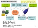 better software possible to run model ease of scenario implementation increased accuracy