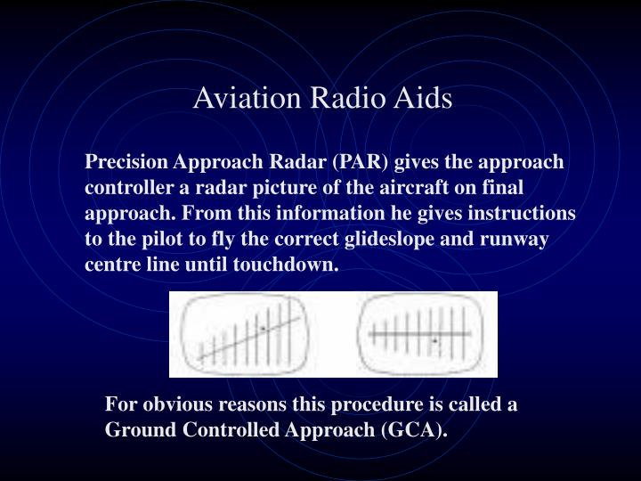 Aviation Radio Aids