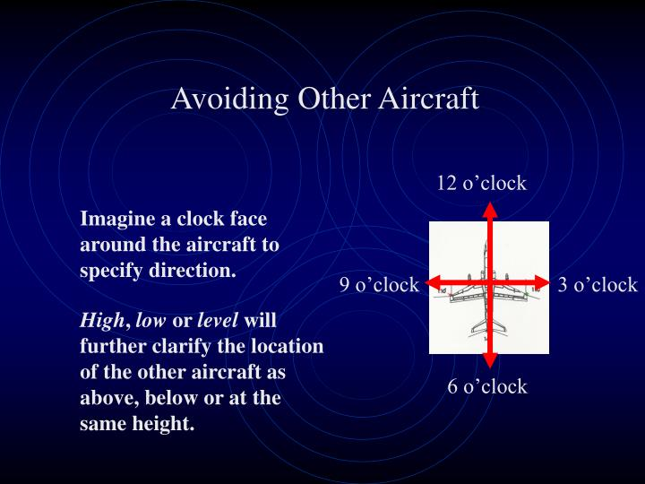 Avoiding Other Aircraft