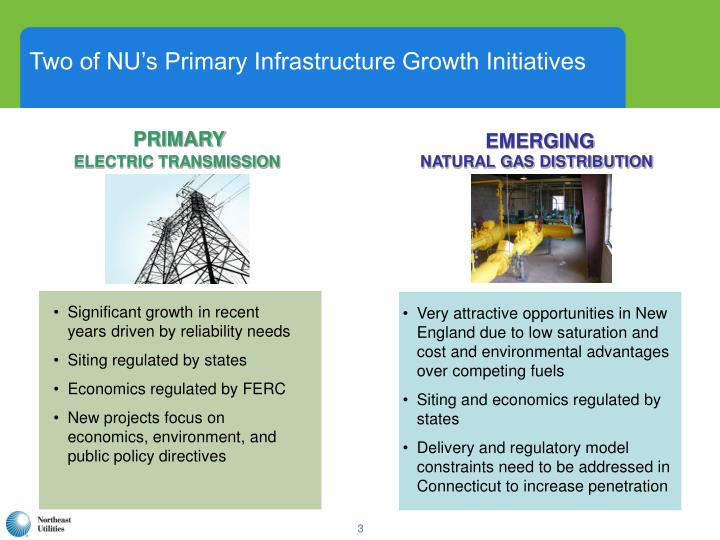 Two of NU's Primary Infrastructure Growth Initiatives