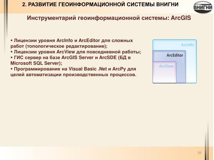 Инструментарий геоинформационной системы