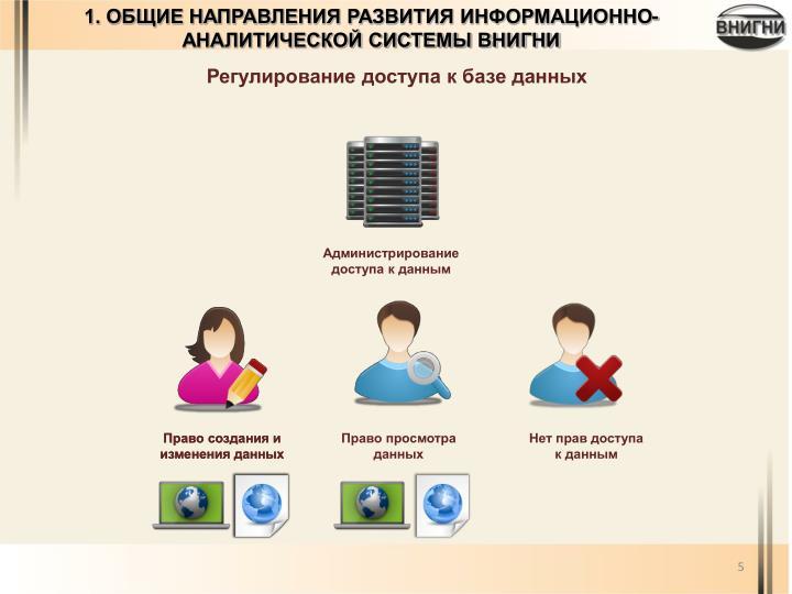 Регулирование доступа к базе данных