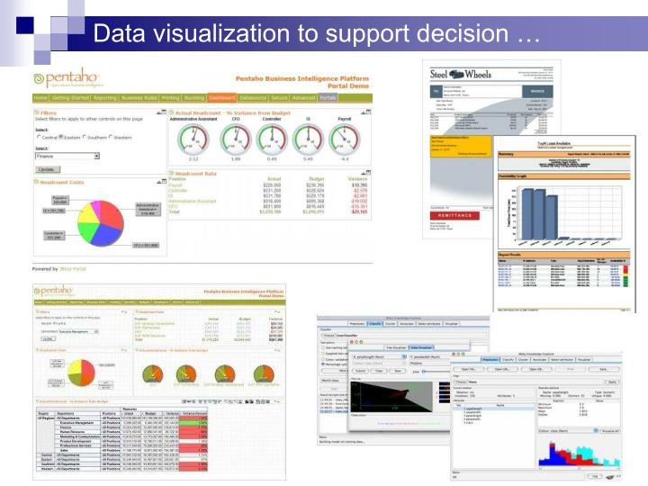Data visualization to support decision …
