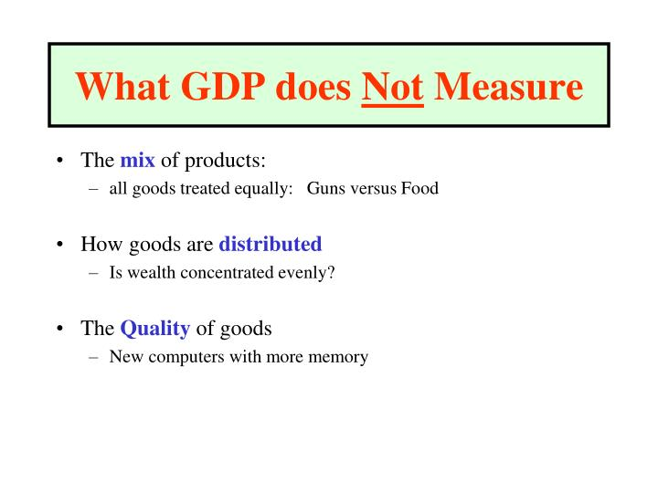What GDP does