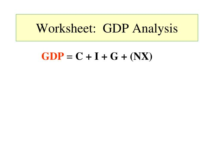 Worksheet:  GDP Analysis