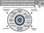 capital markets transformation has been influenced by multiple agents