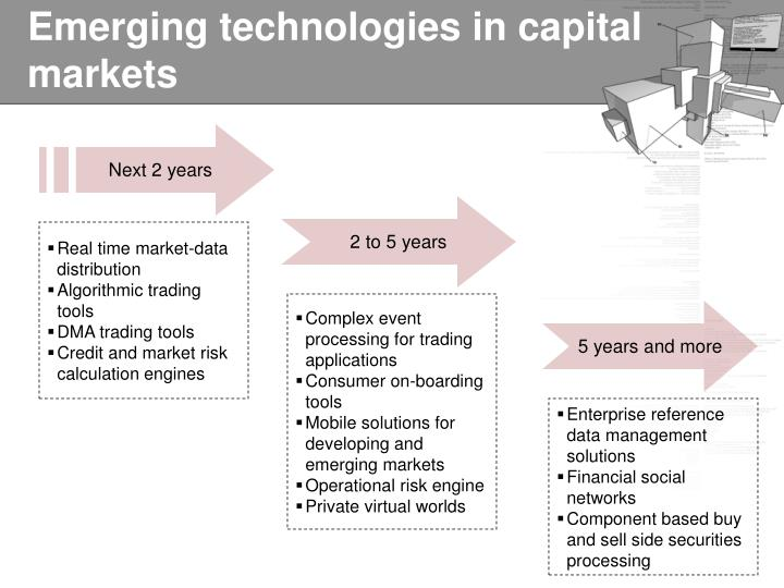 Emerging technologies in capital markets