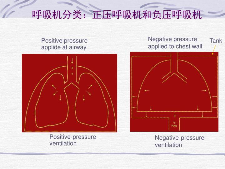 呼吸机分类:正压呼吸机和负压呼吸机