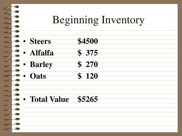 Beginning Inventory
