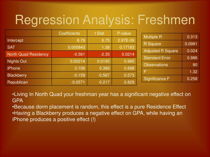 Regression Analysis: Freshmen