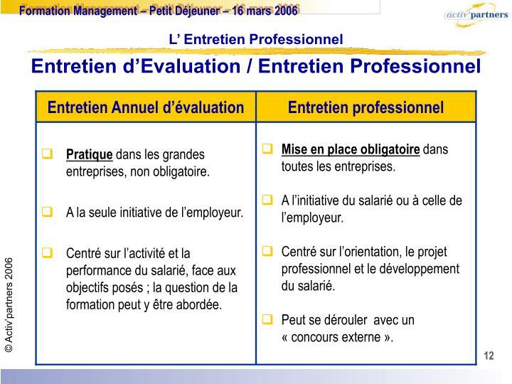 Entretien d'Evaluation / Entretien Professionnel