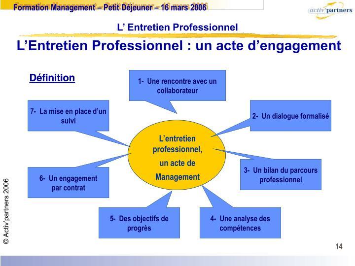 L'Entretien Professionnel : un acte d'engagement