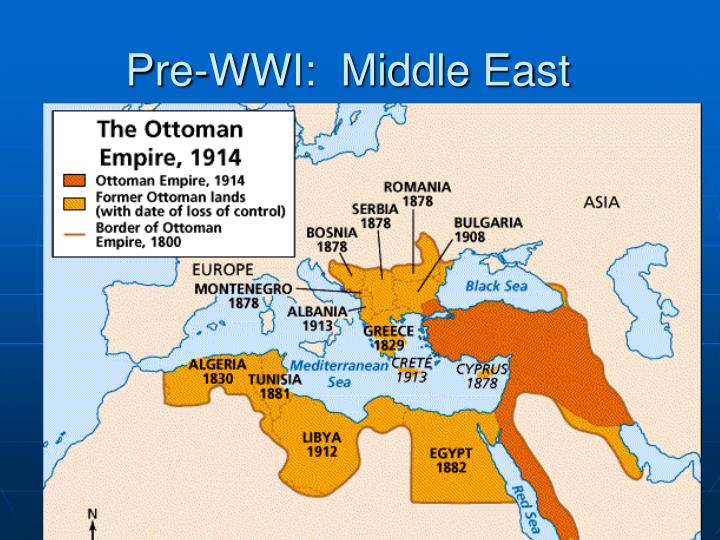 Pre-WWI:  Middle East