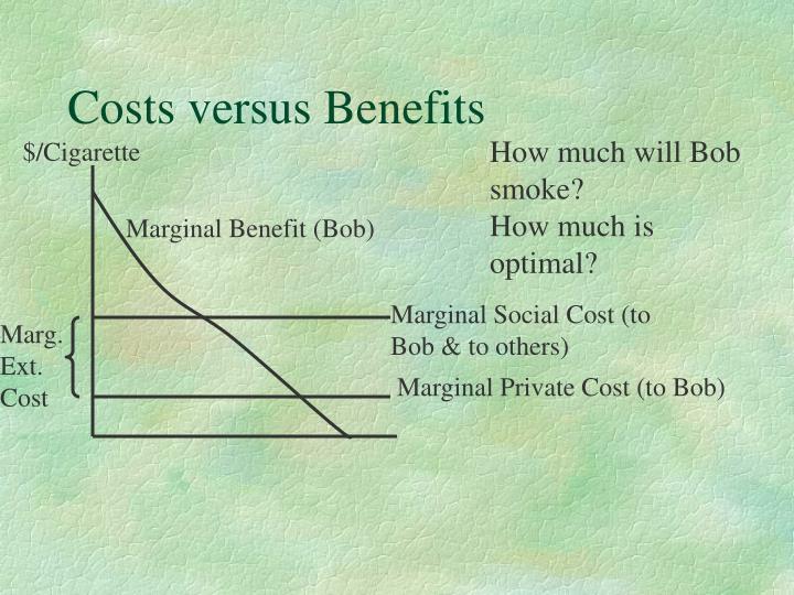 Costs versus Benefits