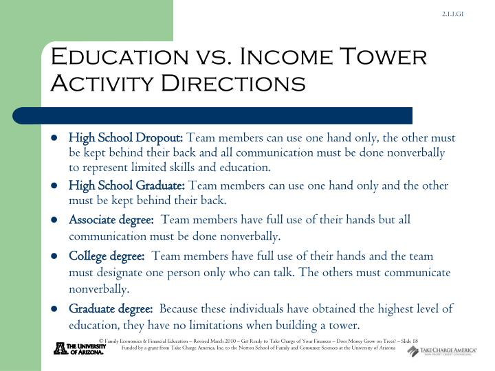 Education vs. Income Tower Activity Directions