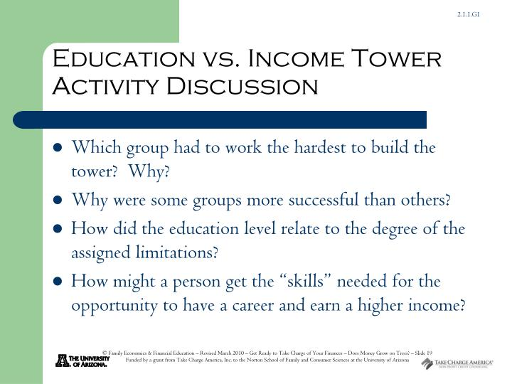Education vs. Income Tower Activity Discussion