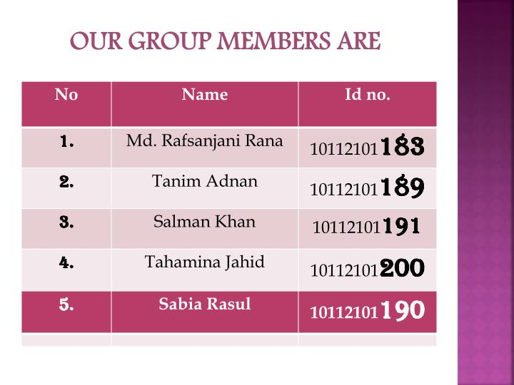 Our group members are