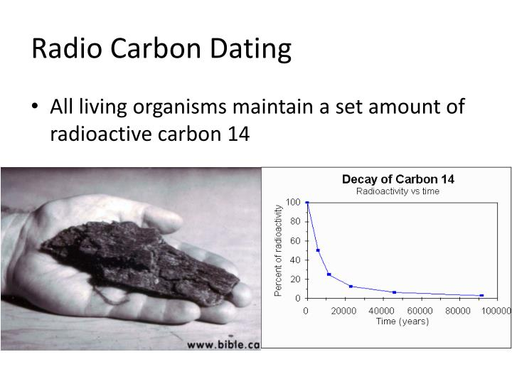 Radio Carbon Dating