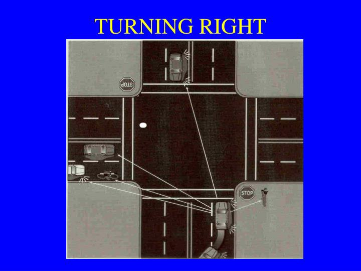 TURNING RIGHT