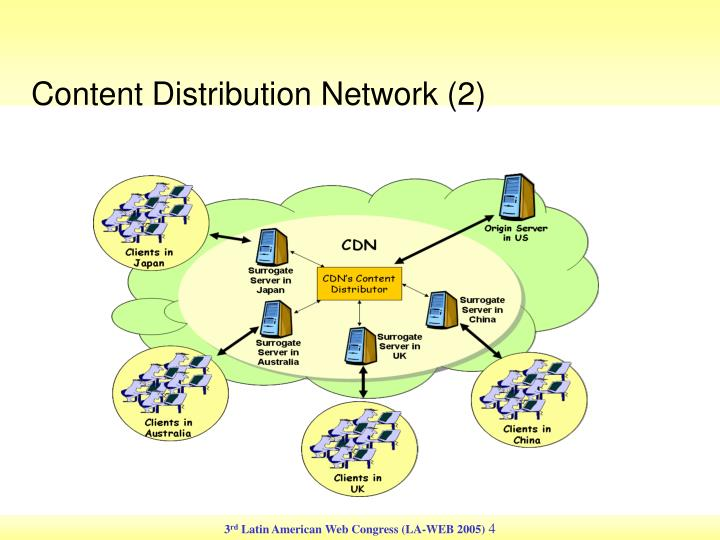 Content Distribution Network (2)