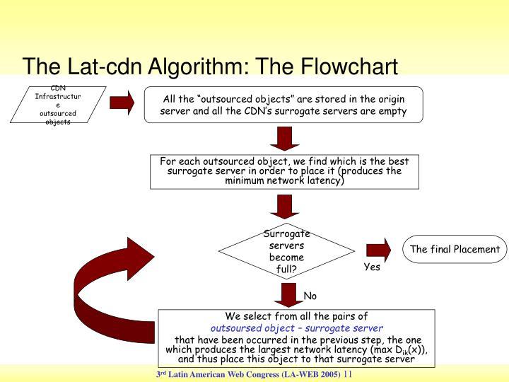 The Lat-cdn Algorithm: The Flowchart