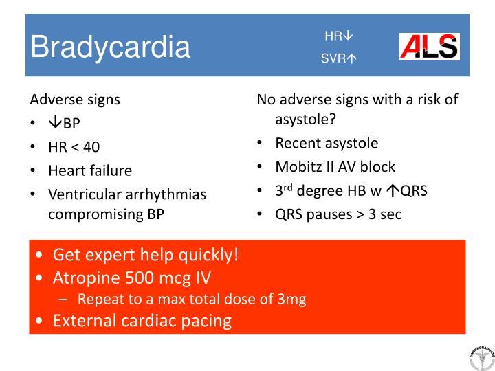Adverse signs