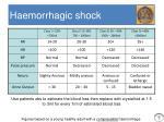 haemorrhagic shock