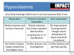hypovolaemia1