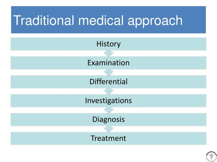 Traditional medical approach