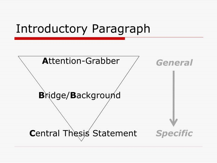 thesis introductory paragraph