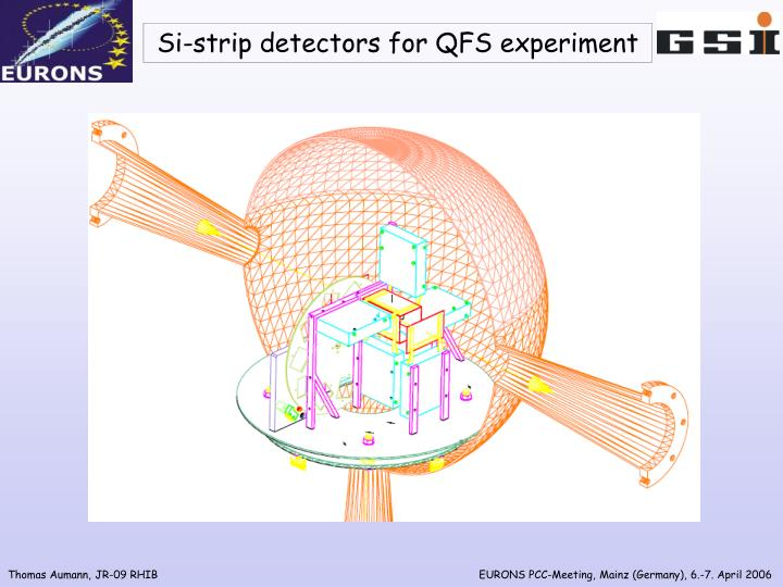 Si-strip detectors for QFS experiment