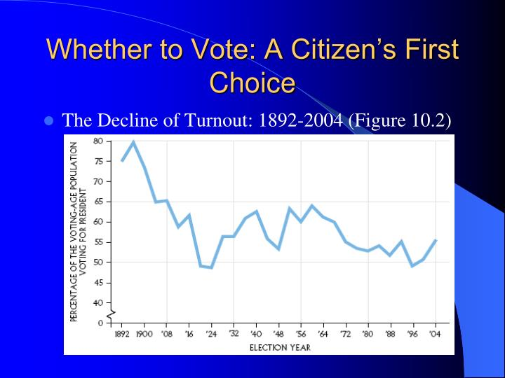 Whether to Vote: A Citizen's First Choice