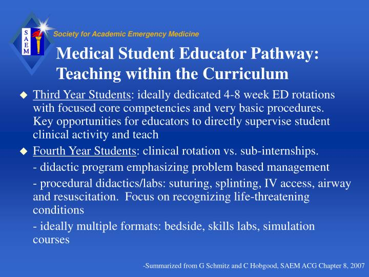 Medical Student Educator Pathway: Teaching within the Curriculum