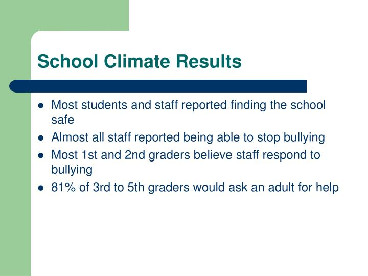 School Climate Results