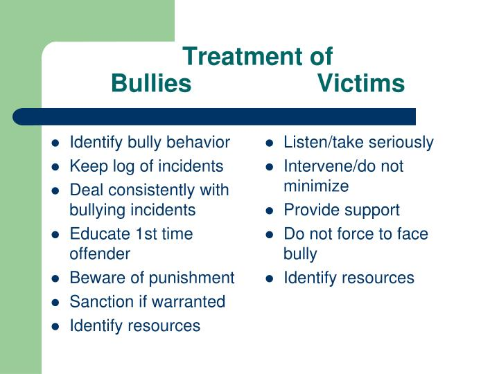 Identify bully behavior