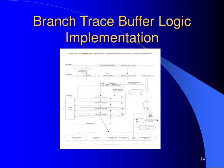Branch Trace Buffer Logic Implementation