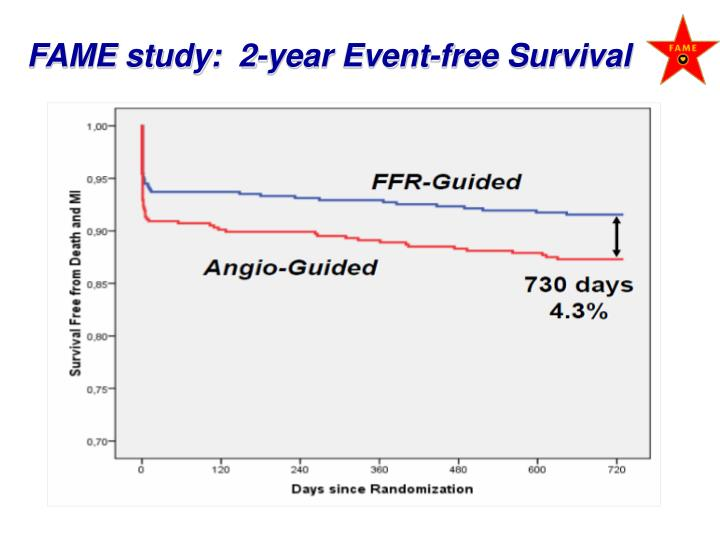 FAME study:  2-year Event-free Survival
