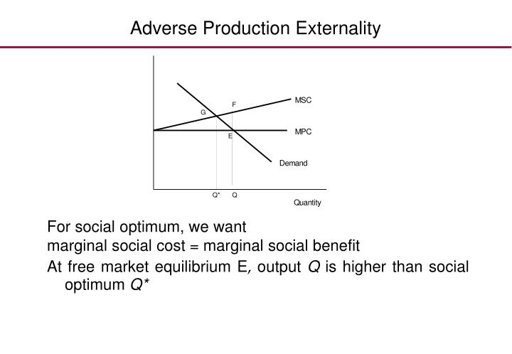 Adverse Production Externality